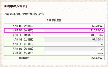 通り抜け入場者数.jpg